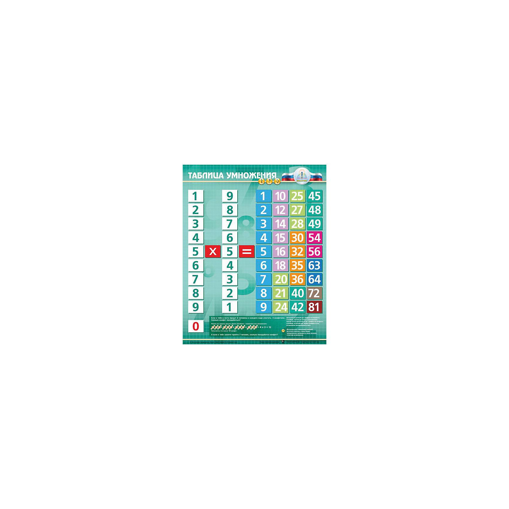 Электронный звуковой плакат Говорящая таблица умноженияЭлектронные плакаты<br>Электронный звуковой плакат Говорящая таблица умножения, Знаток<br><br>Характеристики:<br><br>• поможет ребенку выучить таблицу умножения<br>• регулируемая громкость<br>• сенсорные кнопки<br>• влагозащитная поверхность<br>• материал: пластик, ПВХ<br>• размер упаковки: 48,5х23х4 см<br>• размер плаката: 47х58 см<br>• батарейки: ААА - 3 шт. (входят в комплект)<br>• вес: 500 грамм<br><br>Звуковой плакат от торговой марки Знаток поможет ребенку с легкостью выучить таблицу умножения. Плакат озвучит каждое действие и споет веселую песенку. Модель изготовлена из прочного материала с влагозащищенным покрытием. Сенсорные кнопки удобны как детям, так и взрослым. Громкость звука можно регулировать так, чтобы ребенок мог играть самостоятельно, не отвлекая родителей от важных дел. С этим плакатом ваш малыш с радостью узнает таблицу умножения!<br><br>Электронный звуковой плакат Говорящая таблица умножения, Знаток вы можете купить в нашем интернет-магазине.<br><br>Ширина мм: 230<br>Глубина мм: 40<br>Высота мм: 485<br>Вес г: 500<br>Возраст от месяцев: 36<br>Возраст до месяцев: 1188<br>Пол: Унисекс<br>Возраст: Детский<br>SKU: 2403144