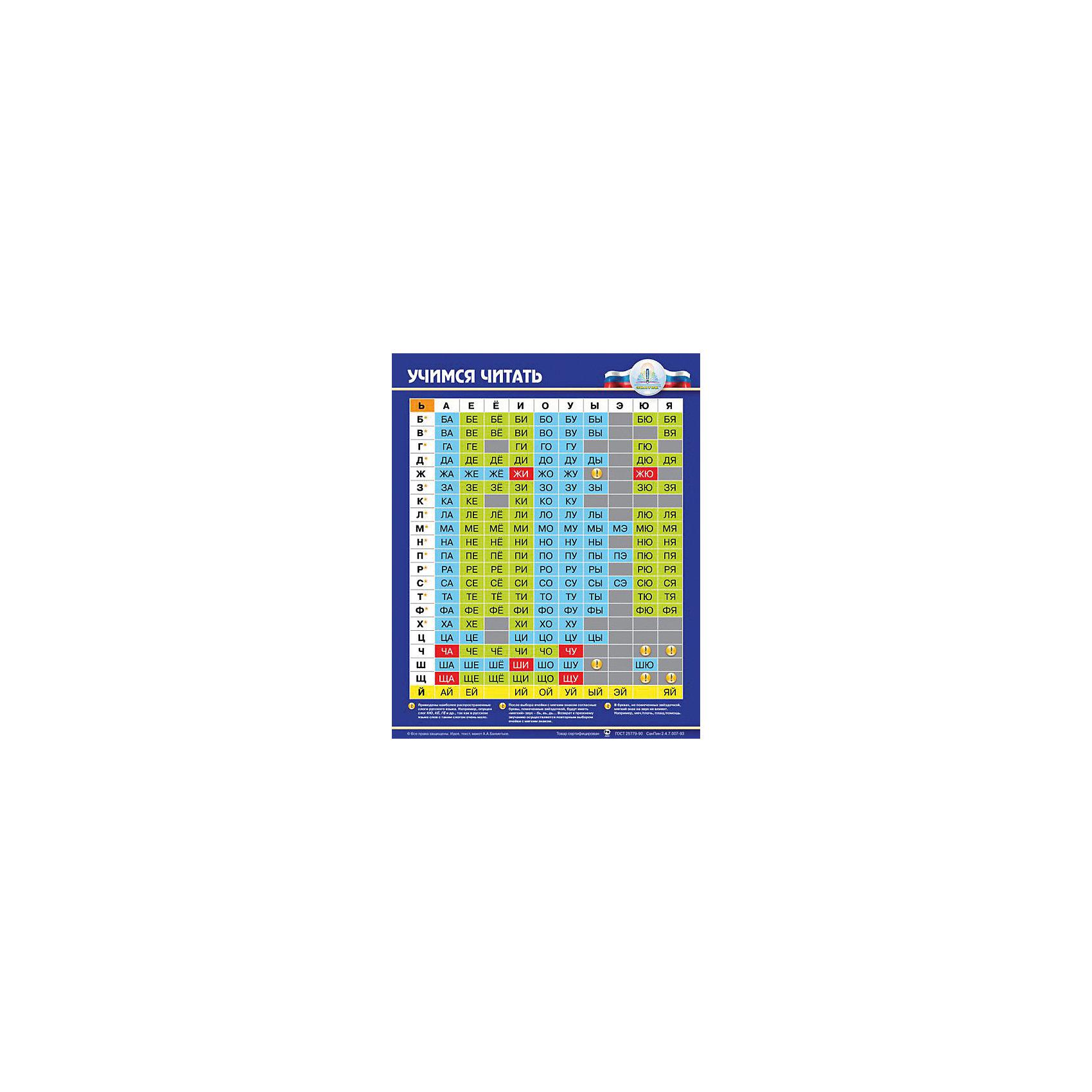 Электронный звуковой плакат Учимся читатьОбучающие плакаты и планшеты<br>Электронный звуковой плакат Учимся читать, Знаток<br><br>Характеристики:<br><br>• поможет ребенку научиться читать и составлять слова<br>• расскажет правила русского языка<br>• сенсорные кнопки<br>• регулируемая громкость<br>• размер плаката: 49х75 см<br>• размер упаковки: 50х45х2,8 см<br>• вес: 480 грамм<br>• батарейки: ААА - 3 шт.(входят в комплект)<br><br>Со звуковым плакатом Знаток ребенок с радостью научится читать. Гласные и согласные звуки разделены. Плакат воспроизводит именно звуки, а не буквы, что особенно важно при обучении чтению. Есть несколько кнопок для воспроизведения различных слогов. Малыш сможет составить слова из слогов. Кнопка ! познакомит ребенка с правилами русского языка, которые обязательно пригодятся ему в школе. Плакат имеет сенсорные кнопки, регулируемую громкость и влагозащитную поверхность. С этим плакатом ребенок с радостью откроет для себя увлекательный мир чтения!<br><br>Электронный звуковой плакат Учимся читать, Знаток вы можете купить в нашем интернет-магазине.<br><br>Ширина мм: 230<br>Глубина мм: 40<br>Высота мм: 485<br>Вес г: 500<br>Возраст от месяцев: 36<br>Возраст до месяцев: 84<br>Пол: Унисекс<br>Возраст: Детский<br>SKU: 2403203