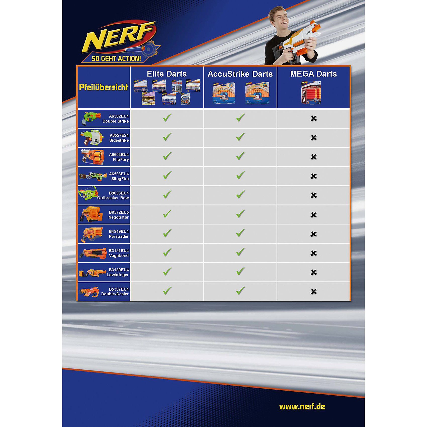 �������� 12 ����� ��� ���������, NERF (Hasbro)