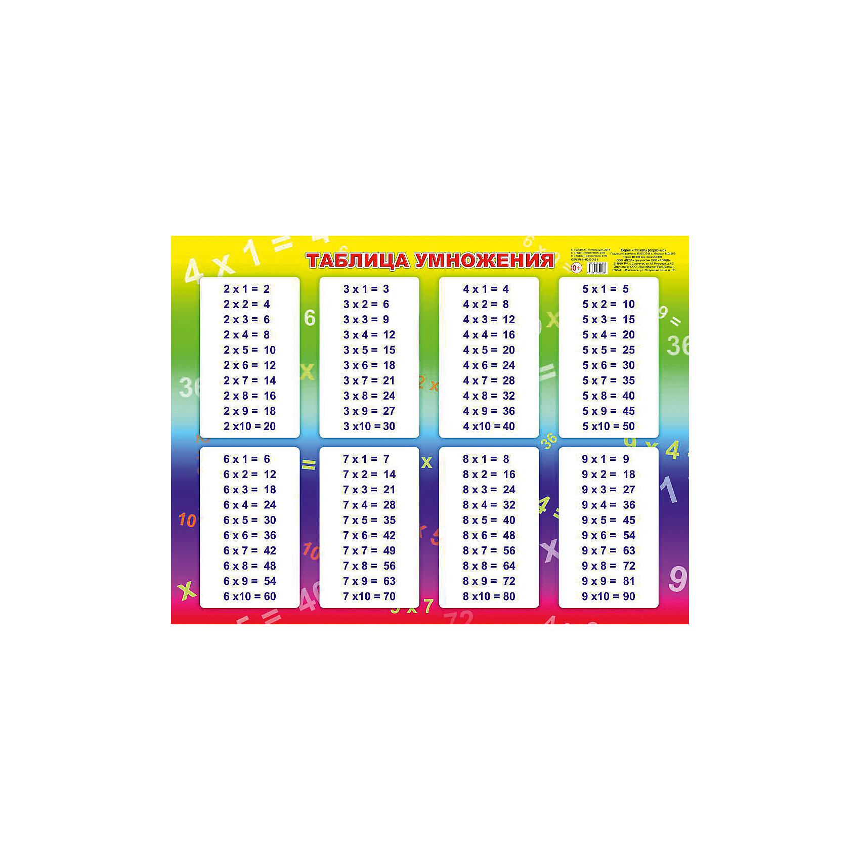 Плакат Таблица умноженияПлакат Таблица умножения – это образовательный плакат для детей.<br>Плакат Таблица умножения – это наглядное пособие для запоминания таблицы умножения. Плакат поможет школьникам лучше запомнить, выученный ранее материал.<br><br>Дополнительная информация:<br><br>- Иллюстрации: цветные<br>- Материал: картон<br>- Издательство: Слово А, Алфея, Леда<br>- Серия: Плакаты разрезные<br>- Размер: 44х59 см.<br><br>Плакат Таблица умножения можно купить в нашем интернет-магазине.<br><br>Ширина мм: 440<br>Глубина мм: 2<br>Высота мм: 590<br>Вес г: 50<br>Возраст от месяцев: 12<br>Возраст до месяцев: 48<br>Пол: Унисекс<br>Возраст: Детский<br>SKU: 4591099