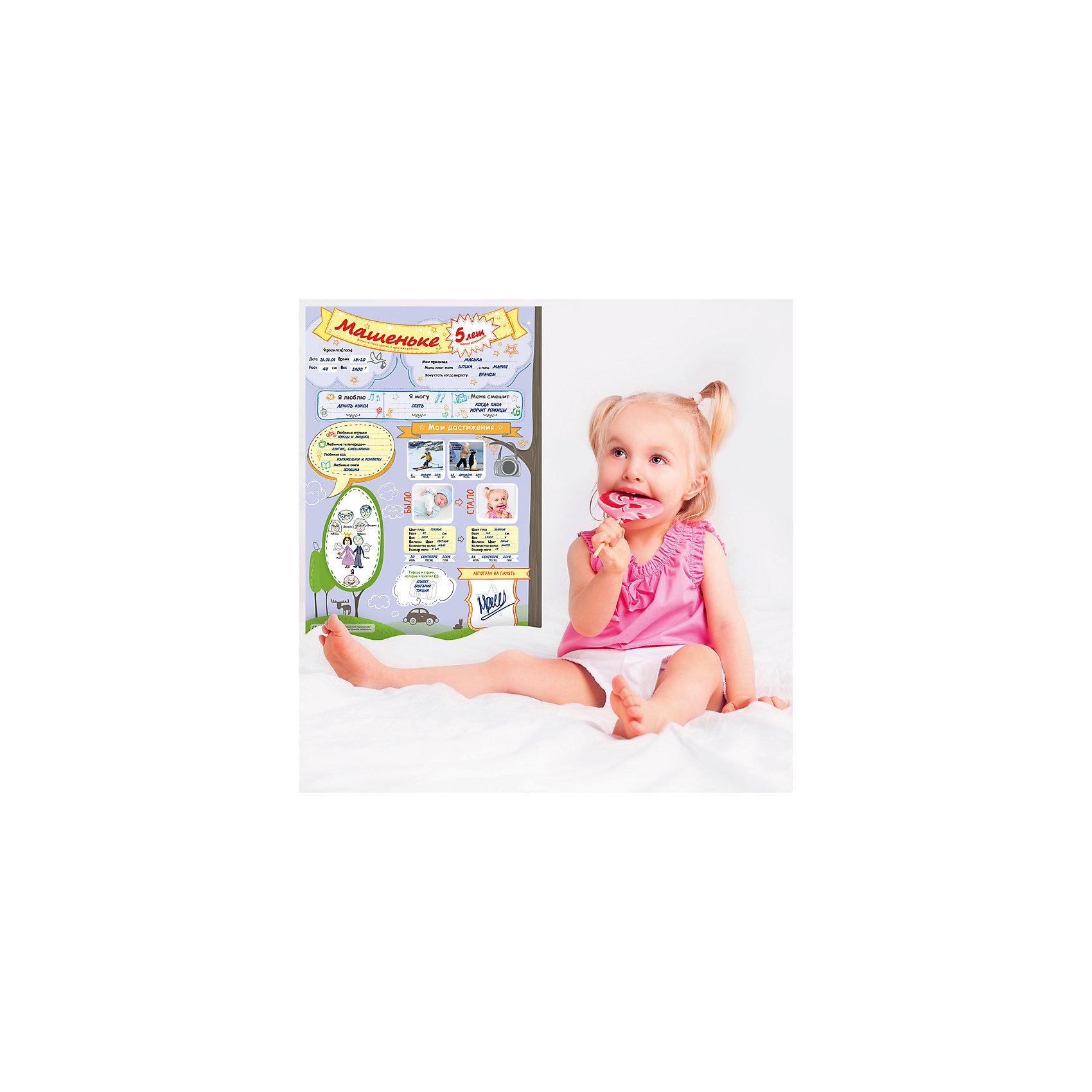"""Плакат к Дню Рождения """"Мой год"""" от myToys"""
