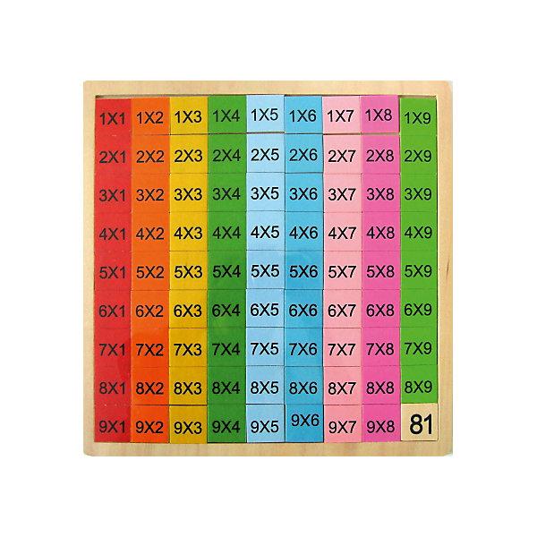 Таблица умножения, AdexКасса цифр<br>Характеристики товара:<br><br>• возраст: от 5 лет;<br>• количество деталей:  81 деталь;<br>• материал: дерево;<br>• упаковка: блистер;<br>• размер упаковки: 35х35х1 см.;<br>• вес: 200 гр.;<br>• страна бренда: Польша;<br>• страна изготовитель: Польша.<br><br>Таблица умножения, Adex (Адекс) - это деревянная таблица умножения с двусторонними вкладышами: на одной стороне вкладыша написано выражение (например, 2 * 3 или 7 * 6), на другой стороне - значение (ответ). С ней малышу буден намного проще и удобнее запоминать и тренировать свои навыки использования таблицы умножения, которая является основой всех математических вычислений. <br><br>Выполненные из дерева части таблицы устойчивы к падениям, а удобная рамка позволяет располагать и собирать всю таблицу в правильном порядке.<br><br>Таблица умножения, Adex (Адекс) можно купить в нашем интернет-магазине.<br>Ширина мм: 350; Глубина мм: 350; Высота мм: 10; Вес г: 200; Возраст от месяцев: 36; Возраст до месяцев: 2147483647; Пол: Унисекс; Возраст: Детский; SKU: 6919303;
