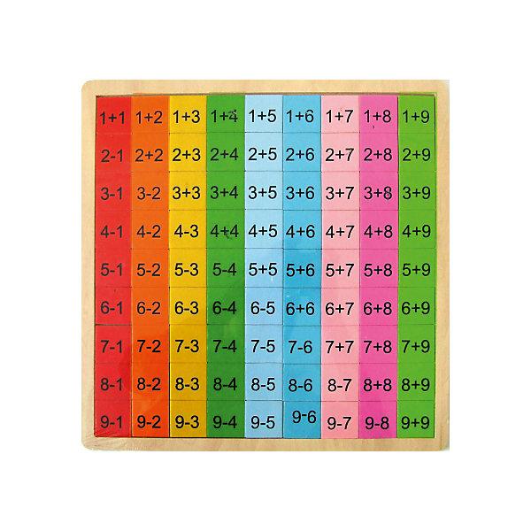 Таблица сложение и вычитание, AdexОбучающие карточки<br>Характеристики товара:<br><br>• возраст: от 5 лет;<br>• количество деталей:  81 деталь;<br>• материал: дерево;<br>• упаковка: блистер;<br>• размер упаковки: 35х35х1 см.;<br>• вес: 200 гр.;<br>• страна бренда: Польша;<br>• страна изготовитель: Польша.<br><br>Таблица сложения и вычитания, Adex (Адекс) - это деревянная таблица сложения и вычитания чисел с двусторонними вкладышами: на одной стороне вкладыша написано выражение (например, 2 + 3 или 7 +2), на другой стороне - значение (ответ). С ней малышу буден намного проще и удобнее запоминать и тренировать свои навыки сложения и вычитания чисел,  которые являются основой всех математических вычислений. <br><br>Выполненные из дерева части таблицы устойчивы к падениям, а удобная рамка позволяет располагать и собирать всю таблицу в правильном порядке.<br><br>Таблица сложения и вычитания, Adex (Адекс) можно купить в нашем интернет-магазине.<br><br>Ширина мм: 350<br>Глубина мм: 350<br>Высота мм: 10<br>Вес г: 200<br>Возраст от месяцев: 36<br>Возраст до месяцев: 2147483647<br>Пол: Унисекс<br>Возраст: Детский<br>SKU: 6919304