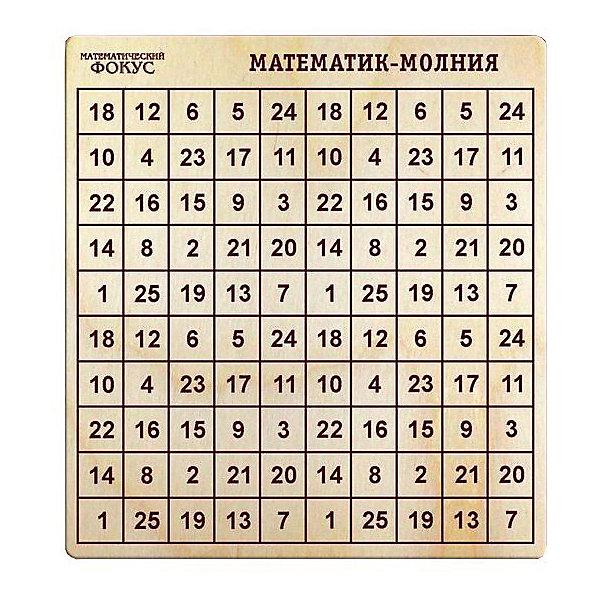 Головоломка Математический фокус. Математик-молния, Полноцвет