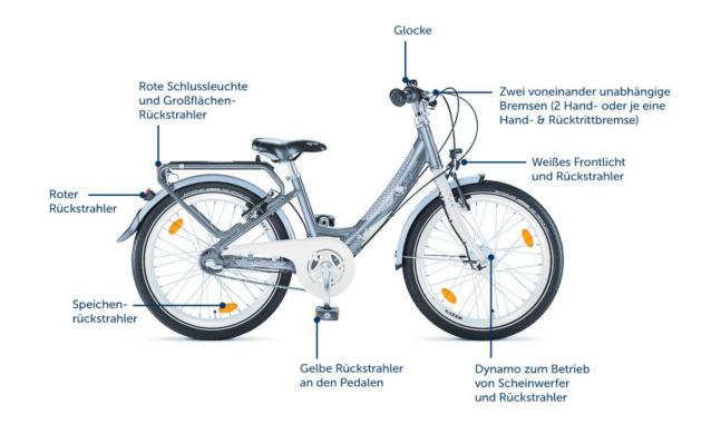 Sicherheit am Fahrrad