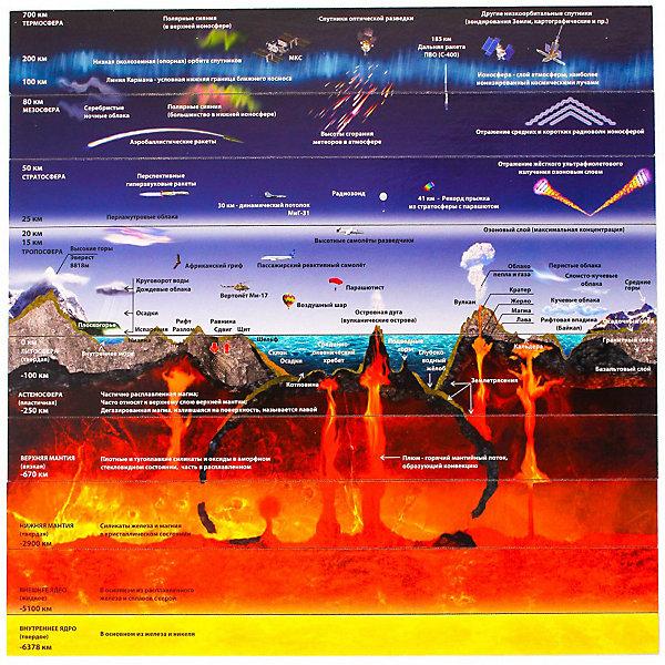 Геомагнит Магнитный пазл Строение земли