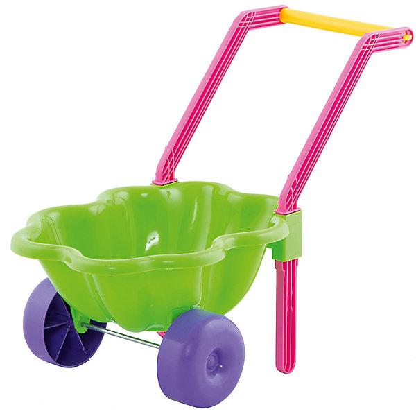 Тачка Dohany Облако, зеленаяИграем в песочнице<br>Характеристики:<br><br>• тачка для игр в саду и на дачном участке;<br>• удобная цельная ручка;<br>• кузовок в виде облачка;<br>• широкие пластиковые колеса;<br>• устойчивость тачки;<br>• специальная подставка для удержания равновесия;<br>• материал: высококачественный, экологически безопасный пластик;<br>• размер упаковки: 46х37х27 см;<br>• вес: 600 г.<br><br>Подражая родителям, малыш с удовольствием будет катать игрушечную тачку, перевозить землю и песок, камушки и ракушки, а также, листья и веточки. Ребенок приучается к труду, вносит определенный вклад в общую работу, стремится выполнять мелкие поручения.<br>Ширина мм: 460; Глубина мм: 370; Высота мм: 270; Вес г: 600; Цвет: зеленый; Возраст от месяцев: 36; Возраст до месяцев: 2147483647; Пол: Унисекс; Возраст: Детский; SKU: 8654563;