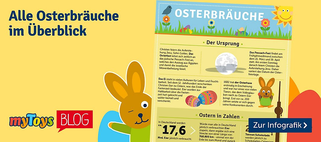 Ostergeschenke - Tolle Geschenkideen zu Ostern für Kinder   myToys